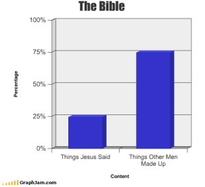 song-chart-memes-the-bible