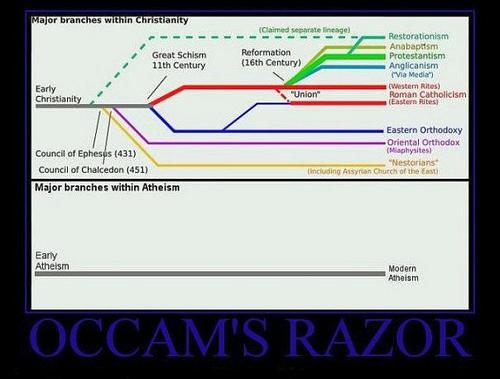 atheism_occam